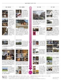 カレンダー記録面(A3).jpg